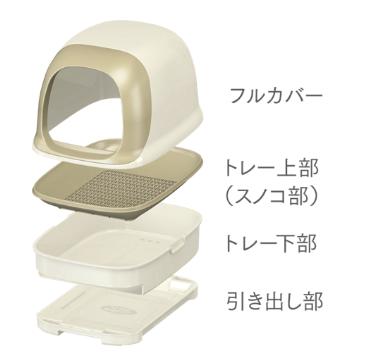 ニャンとも清潔トイレの構造