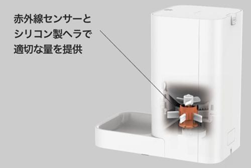 petkit 自動給餌器ミニの内部構造